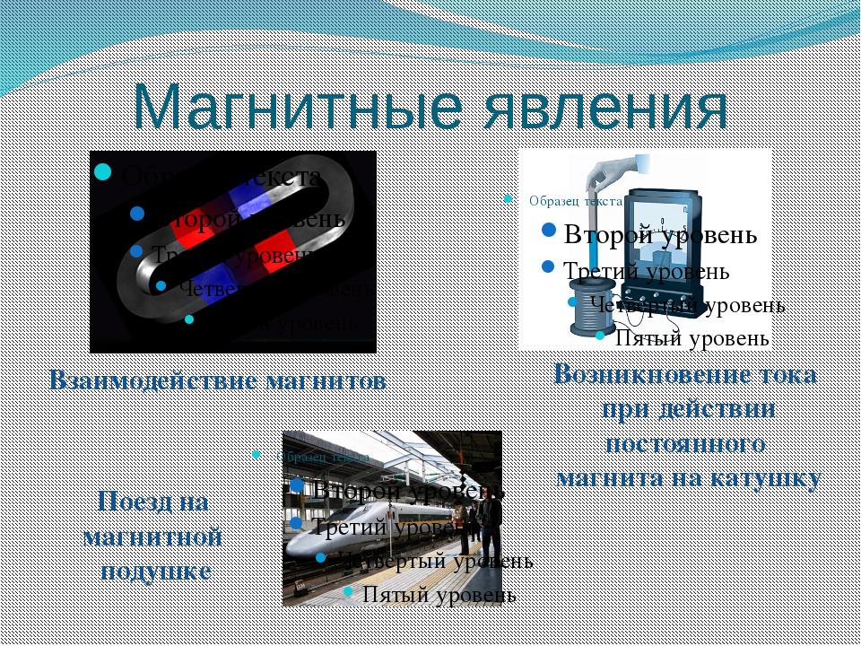 картинки физического явления магнитного