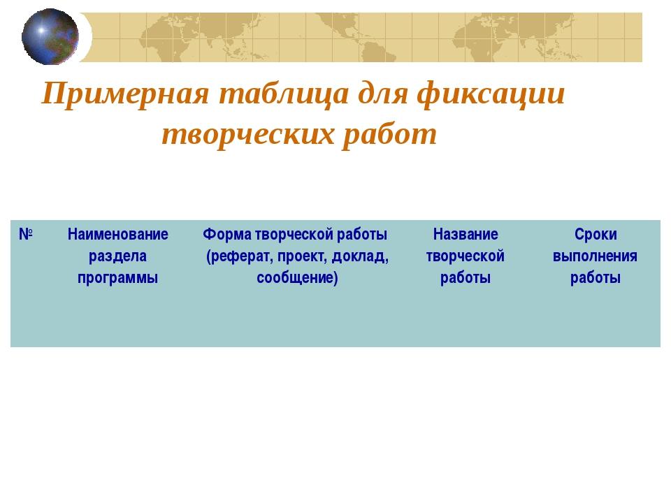 Примерная таблица для фиксации творческих работ №Наименование раздела програ...