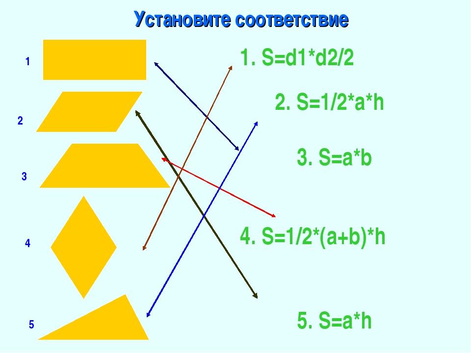 Установите соответствие 1 2 3 4 5 1. S=d1*d2/2 2. S=1/2*a*h 3. S=a*b 4. S=1/2...
