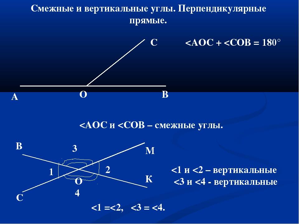 Смежные и вертикальные углы. Перпендикулярные прямые. А О В С