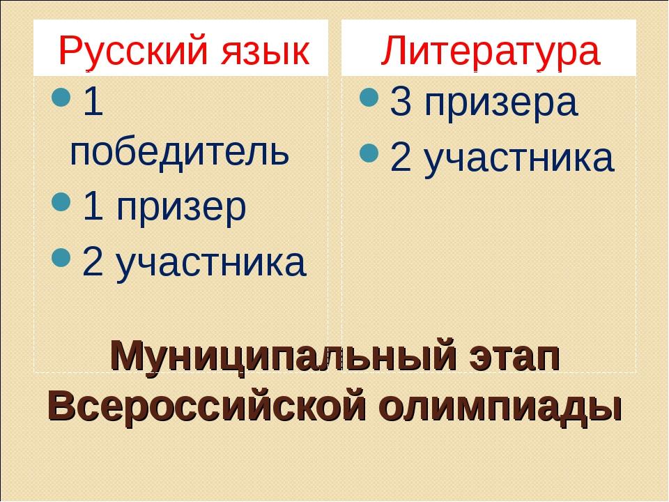 Муниципальный этап Всероссийской олимпиады Русский язык Литература 1 победите...