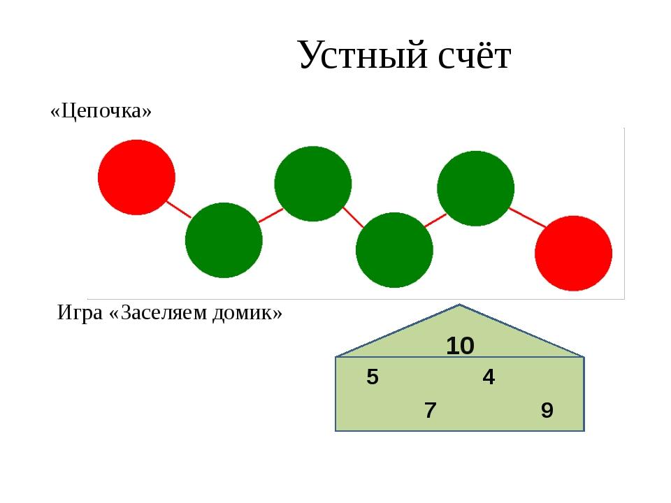 Устный счёт «Цепочка» Игра «Заселяем домик» 10 2 +8 -7 +4 +2 5 4 7 9