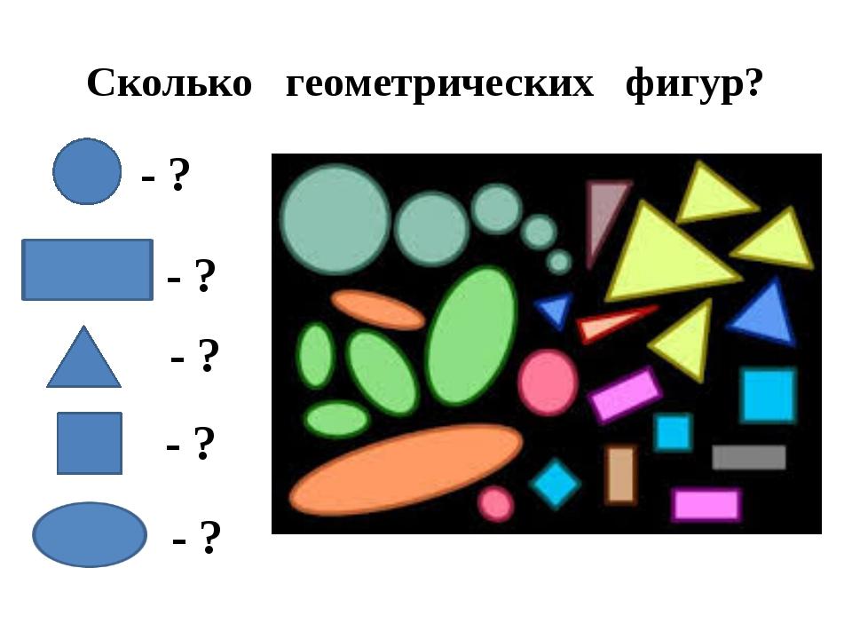 Сколько геометрических фигур? - ? - ? - ? - ? - ?