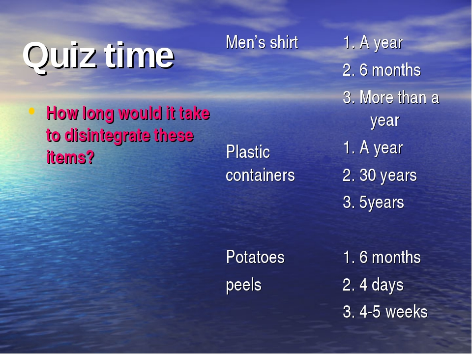 Quiz time How long would it take to disintegrate these items? Men's shirt Pla...