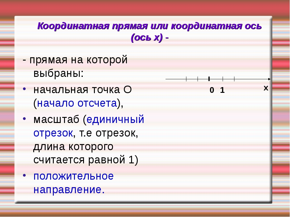 Координатная прямая или координатная ось (ось x) - - прямая на которой выбра...