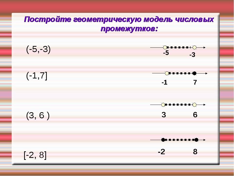 Постройте геометрическую модель числовых промежутков:  (-5,-3)  (-1,7]  (3...