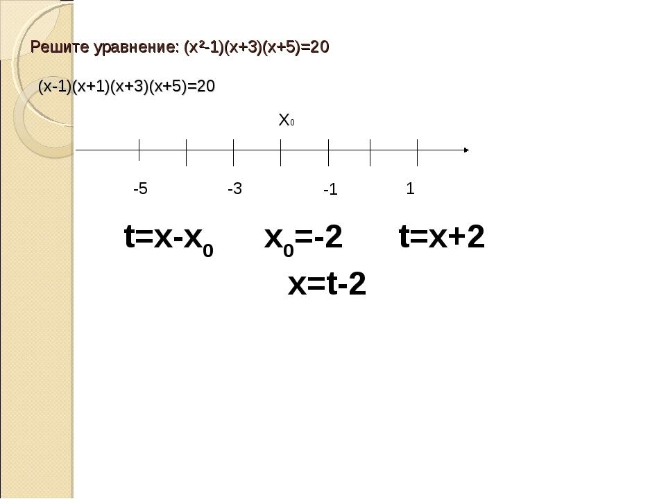 Решите уравнение: (х²-1)(х+3)(х+5)=20 -5 -3 -1 1 Х0 (х-1)(х+1)(х+3)(х+5)=20...