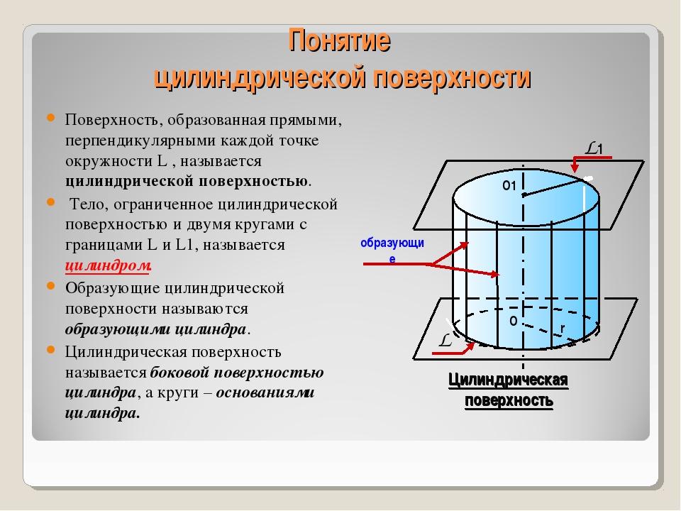 Поверхность, образованная прямыми, перпендикулярными каждой точке окружности...