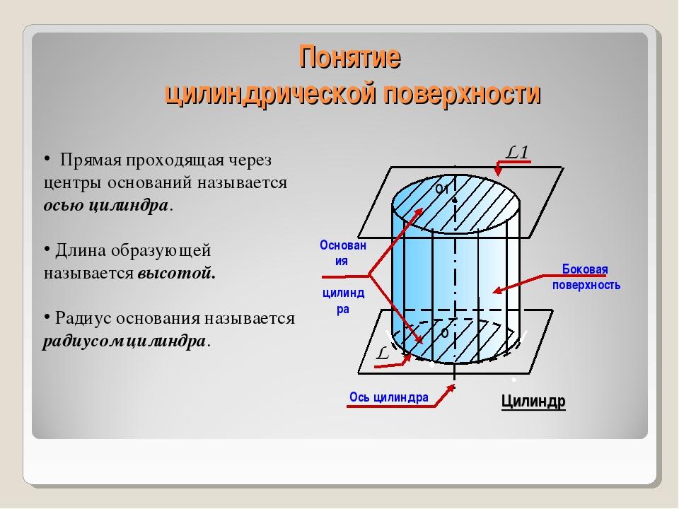 Понятие цилиндрической поверхности Прямая проходящая через центры оснований н...
