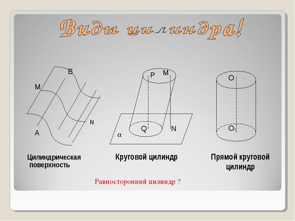 Цилиндрическая поверхность Круговой цилиндр Прямой круговой цилиндр Равносто...