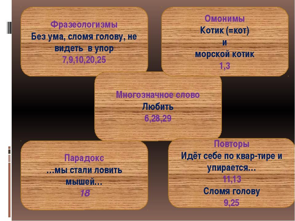 Фразеологизмы Без ума, сломя голову, не видеть в упор 7,9,10,20,25 Многозначн...