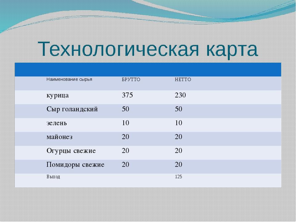 Технологическая карта Наименование сырья БРУТТО НЕТТО курица 375 230 Сыр гол...