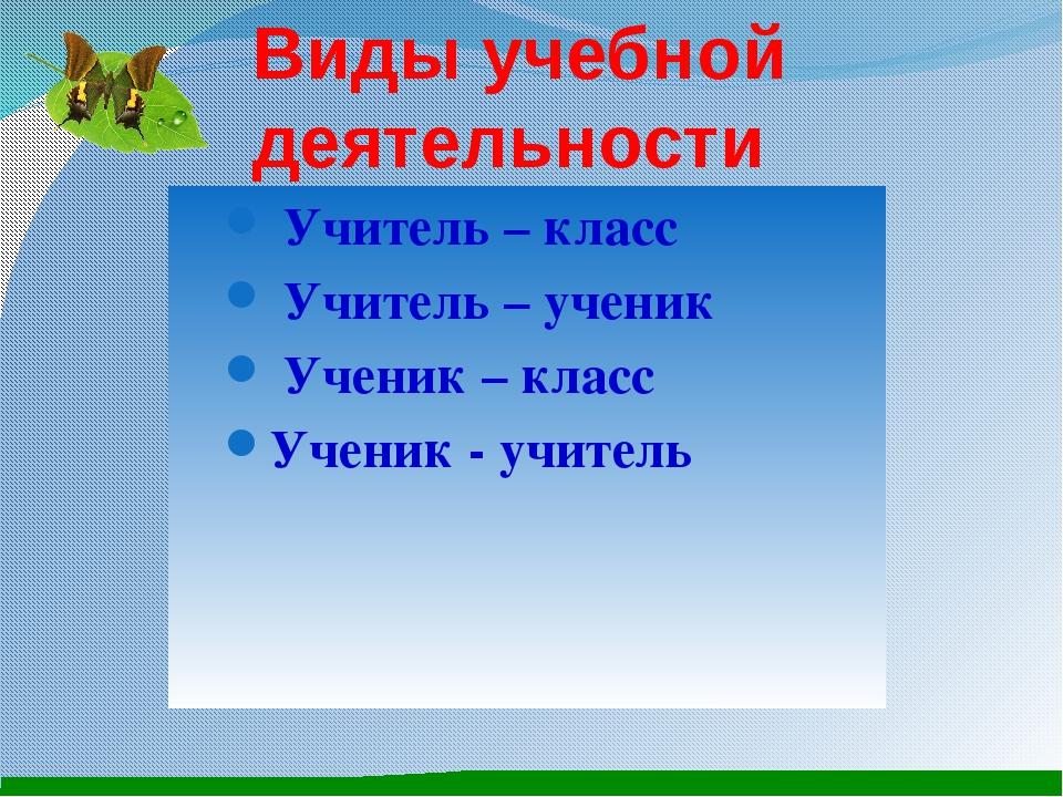 Виды учебной деятельности Учитель – класс Учитель – ученик Ученик – класс Уче...