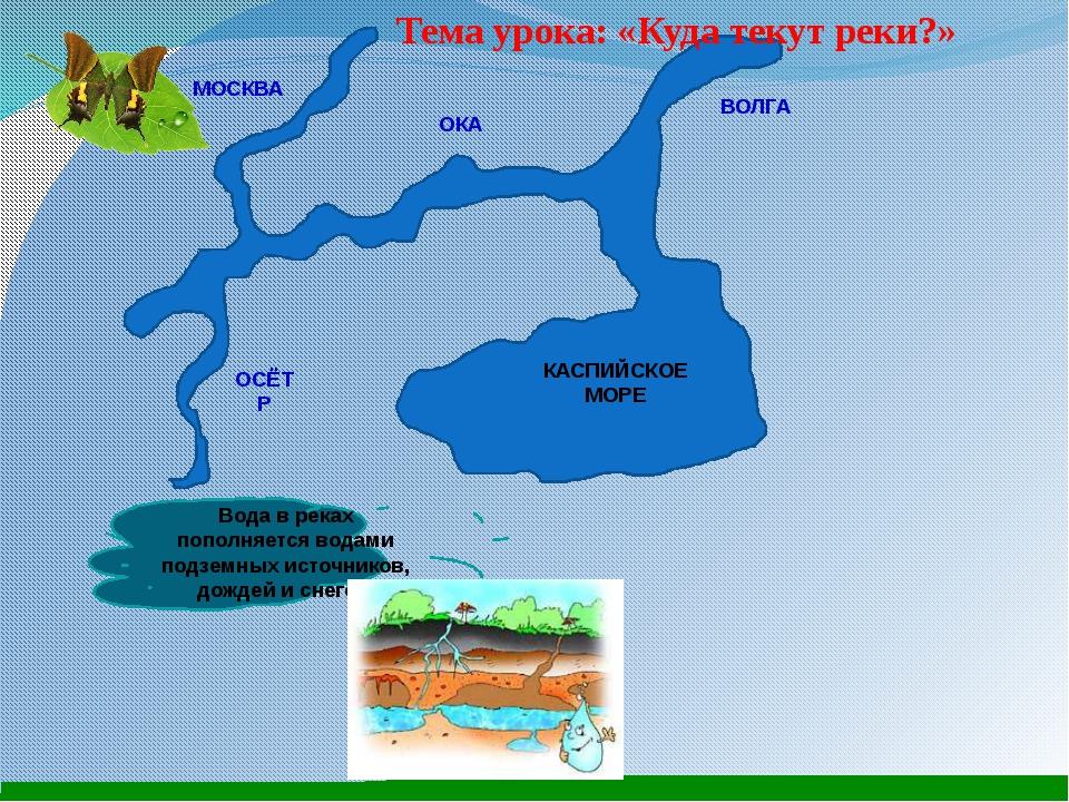 МОСКВА ОКА КАСПИЙСКОЕ МОРЕ ОСЁТР ВОЛГА Вода в реках пополняется водами подзе...