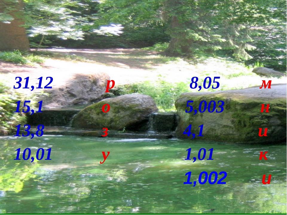 31,12 р 8,05 м 15,1 о 5,003 н 13,8 з 4,1 и 10,01 у 1,01 к 1,002 и