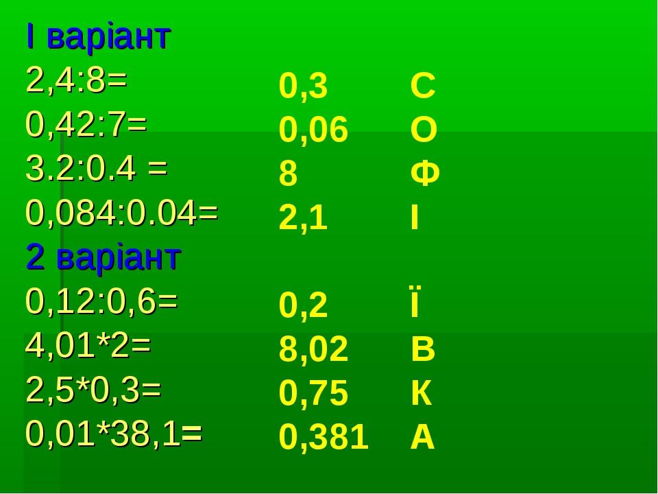 I варіант 2,4:8= 0,42:7= 3.2:0.4 = 0,084:0.04= 2 варіант 0,12:0,6= 4,01*2= 2,...