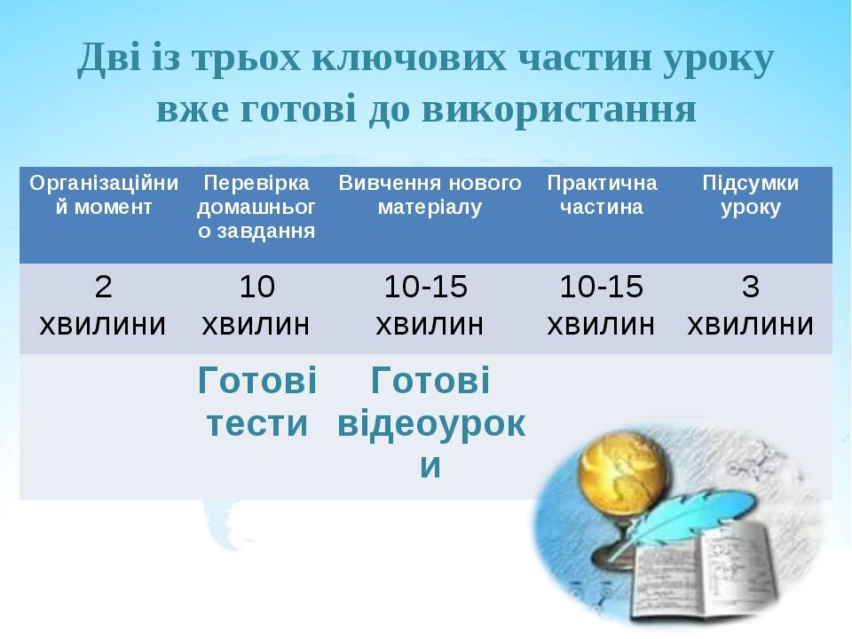 Дві із трьох ключових частин уроку вже готові до використання Організаційний...