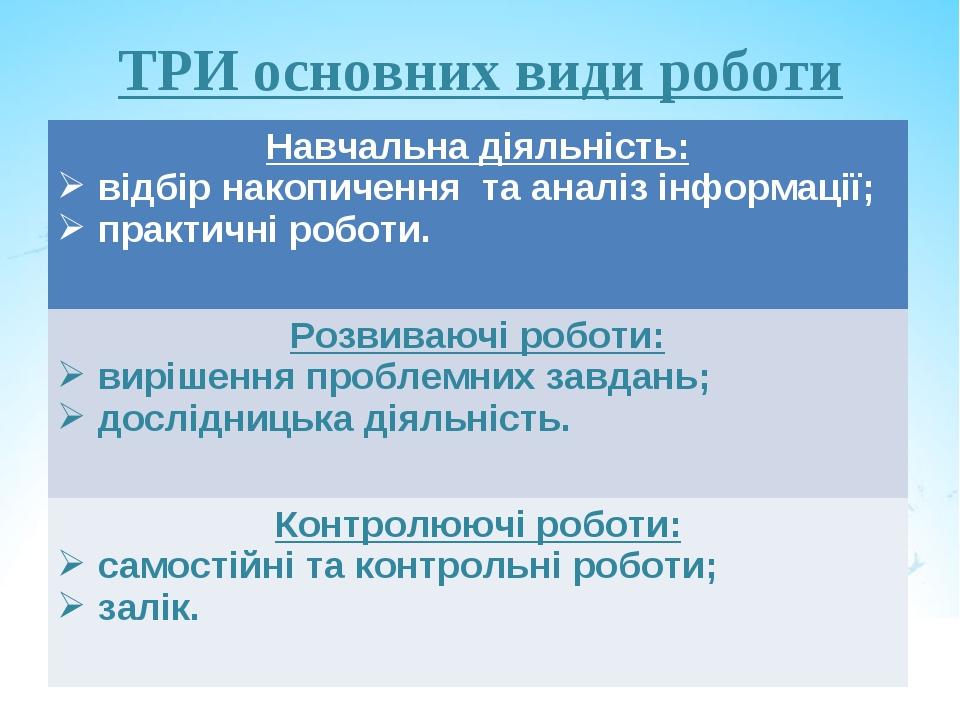 ТРИ основних види роботи Навчальна діяльність: відбір накопичення та аналіз і...
