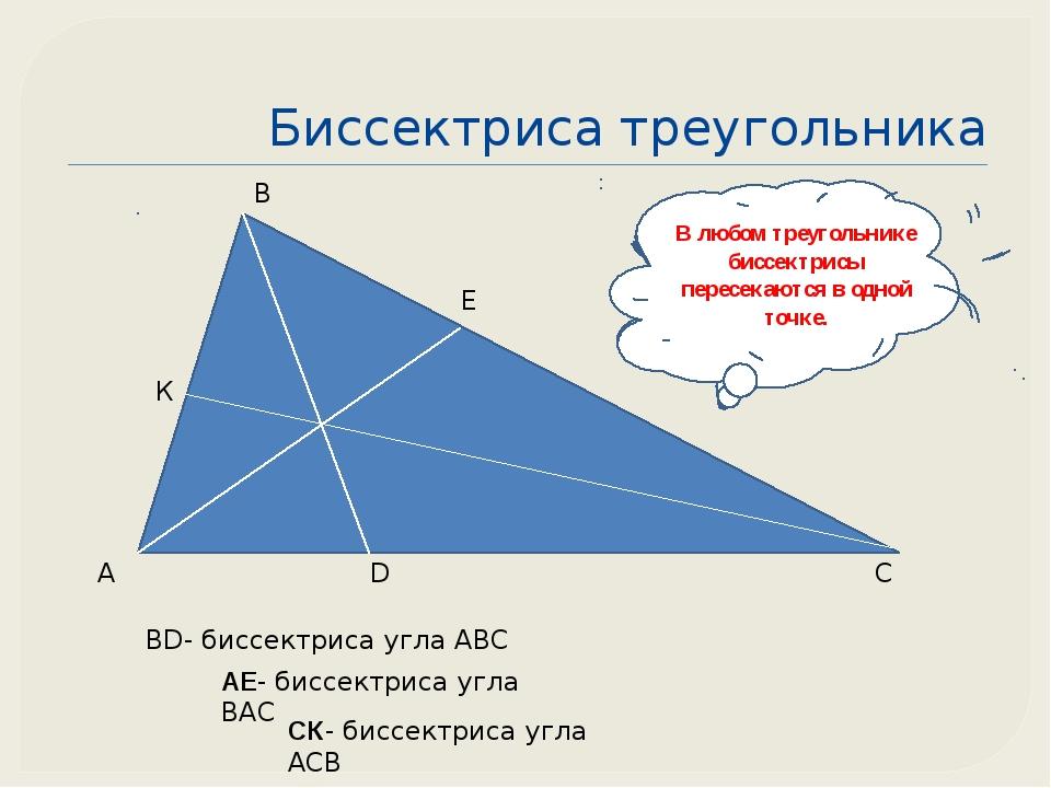 Биссектриса треугольника А В С D BD- биссектриса угла АВС Е АЕ- биссектриса у...