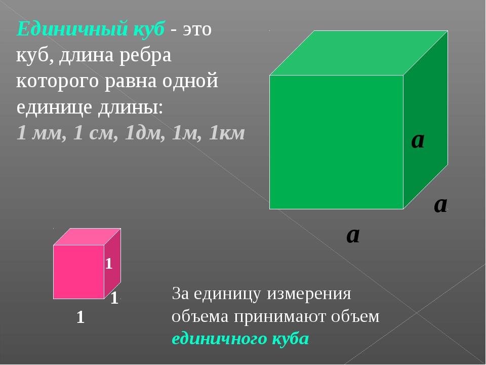 Единичный куб - это куб, длина ребра которого равна одной единице длины: 1 мм...