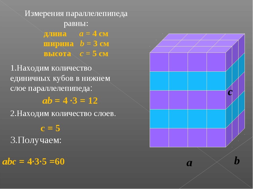 a b c Измерения параллелепипеда равны: длина a = 4 см ширина b = 3 см высота...