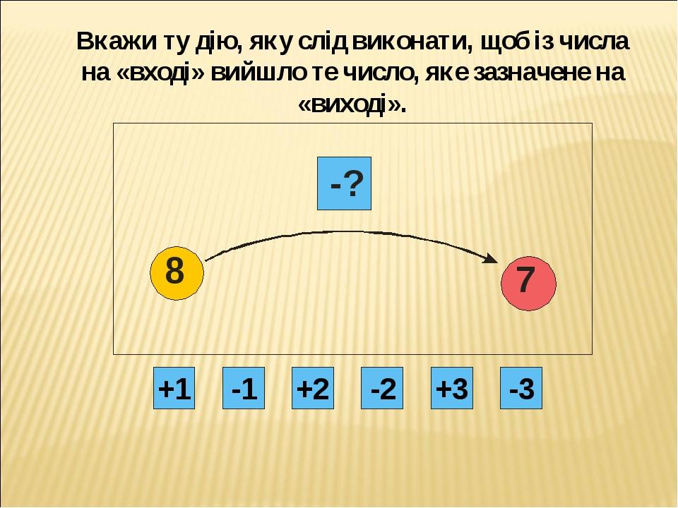 Вкажи ту дію, яку слід виконати, щоб із числа на «вході» вийшло те число, яке...