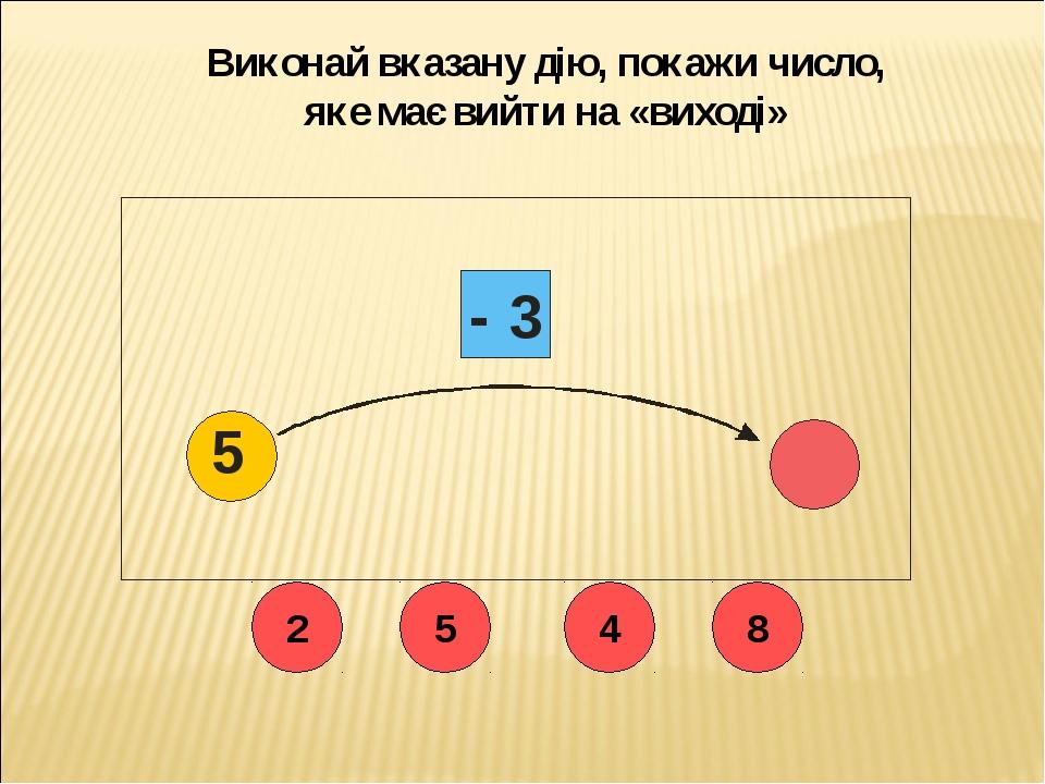 Виконай вказану дію, покажи число, яке має вийти на «виході» 4 5 2 8