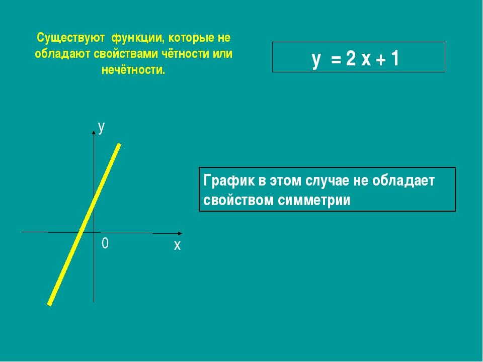 y = 2 x + 1 Существуют функции, которые не обладают свойствами чётности или н...