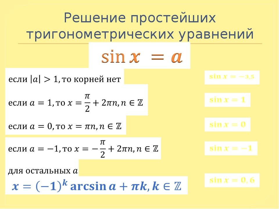 Решение простейших тригонометрических уравнений Замечание.