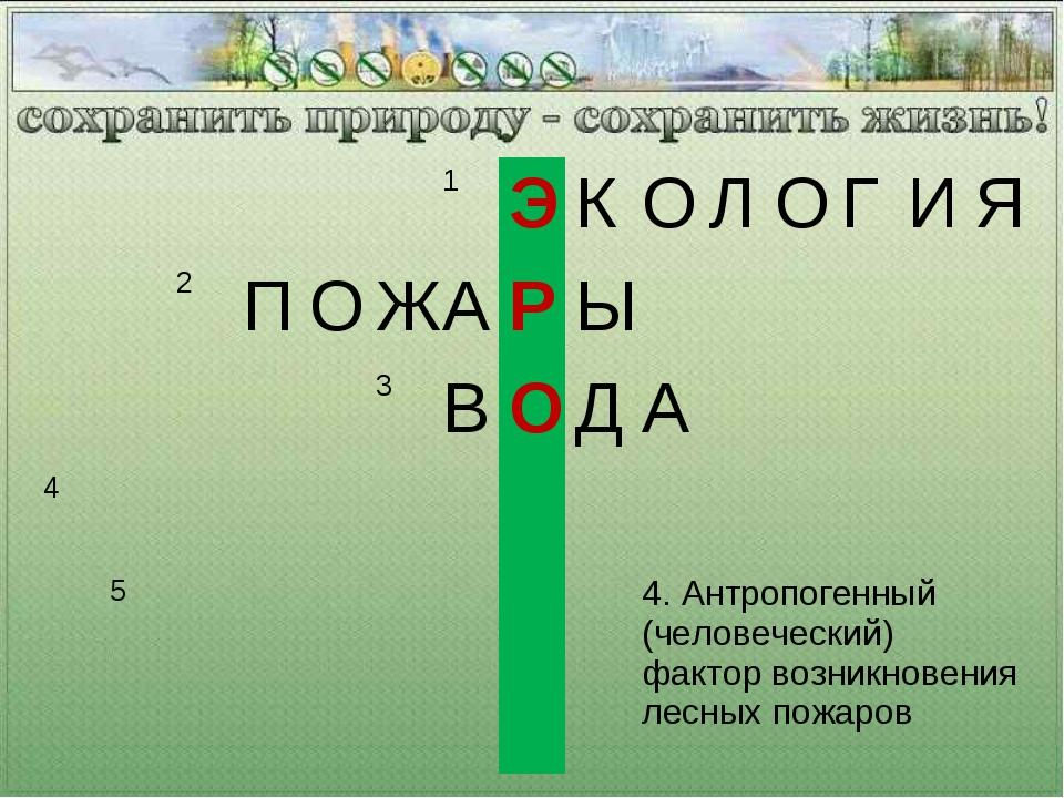 1ЭКОЛОГИЯ 2ПОЖАРЫ 3ВОДА 4...