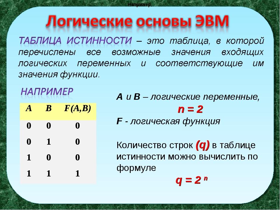 Например, А и В – логические переменные, n = 2 F - логическая функция Количес...