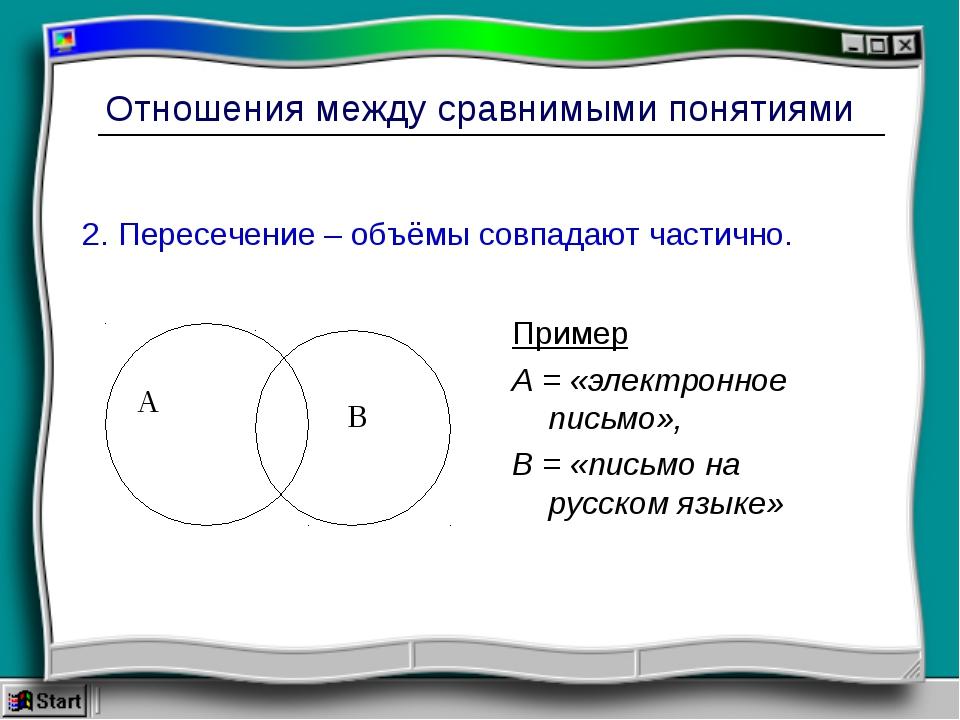 Отношения между сравнимыми понятиями 2. Пересечение – объёмы совпадают частич...
