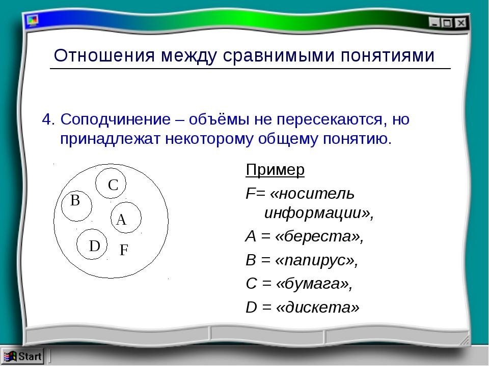 Отношения между сравнимыми понятиями 4. Соподчинение – объёмы не пересекаются...