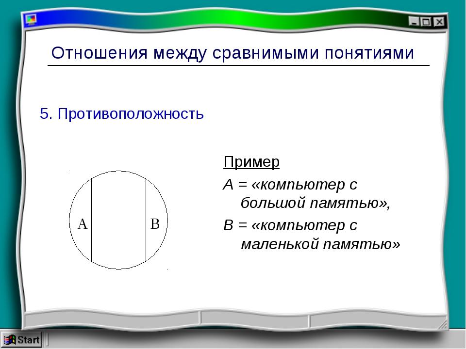 Отношения между сравнимыми понятиями 5. Противоположность Пример А = «компьют...