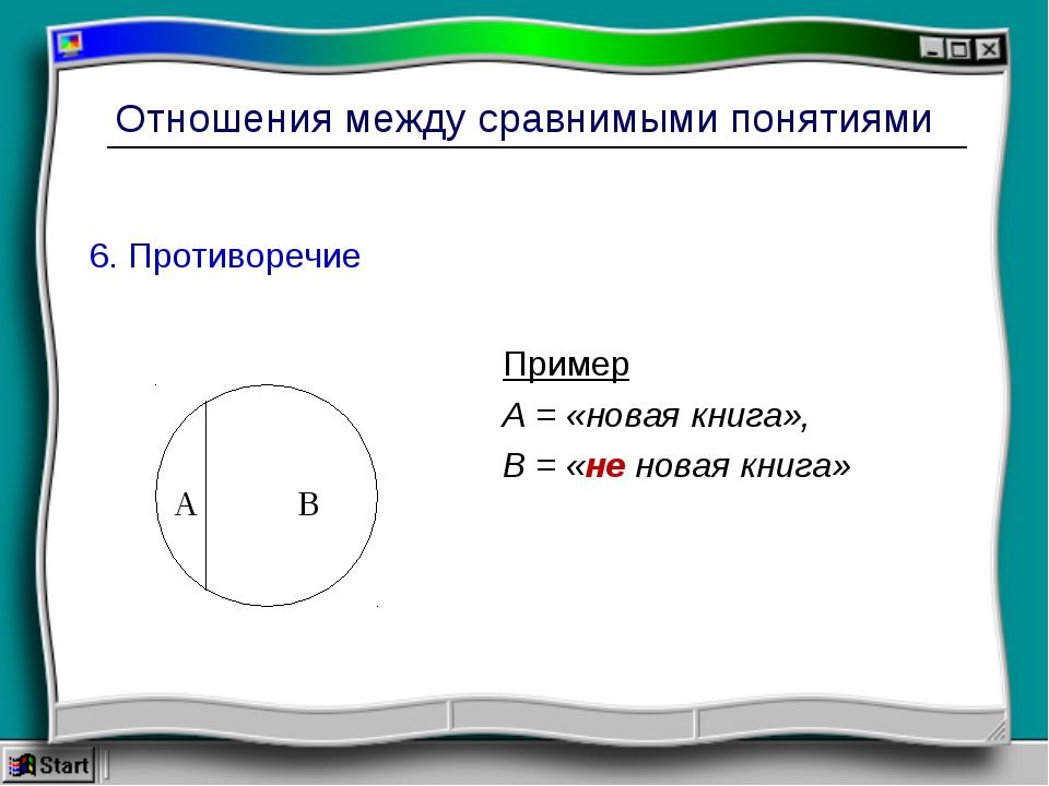 Отношения между сравнимыми понятиями 6. Противоречие Пример А = «новая книга»...