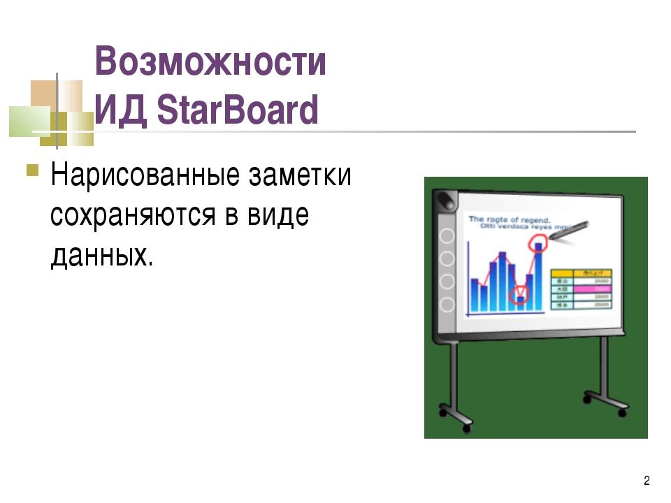 * Возможности ИД StarBoard Нарисованные заметки сохраняются в виде данных.