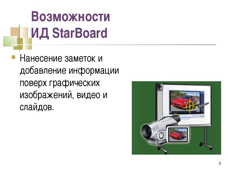 Возможности ИД StarBoard Нанесение заметок и добавление информации поверх гра...