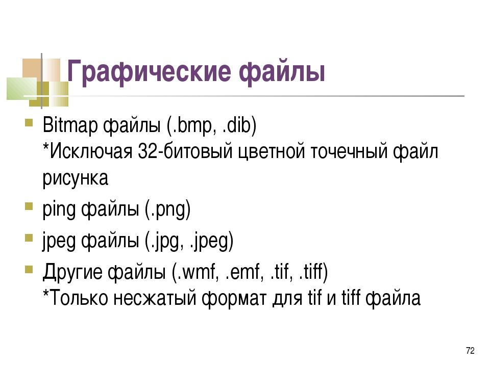 Графические файлы Bitmap файлы (.bmp, .dib) *Исключая 32-битовый цветной точе...