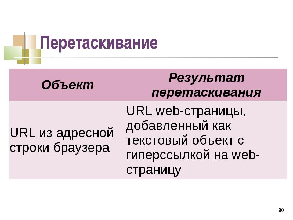 Перетаскивание * ОбъектРезультат перетаскивания URL из адресной строки брауз...