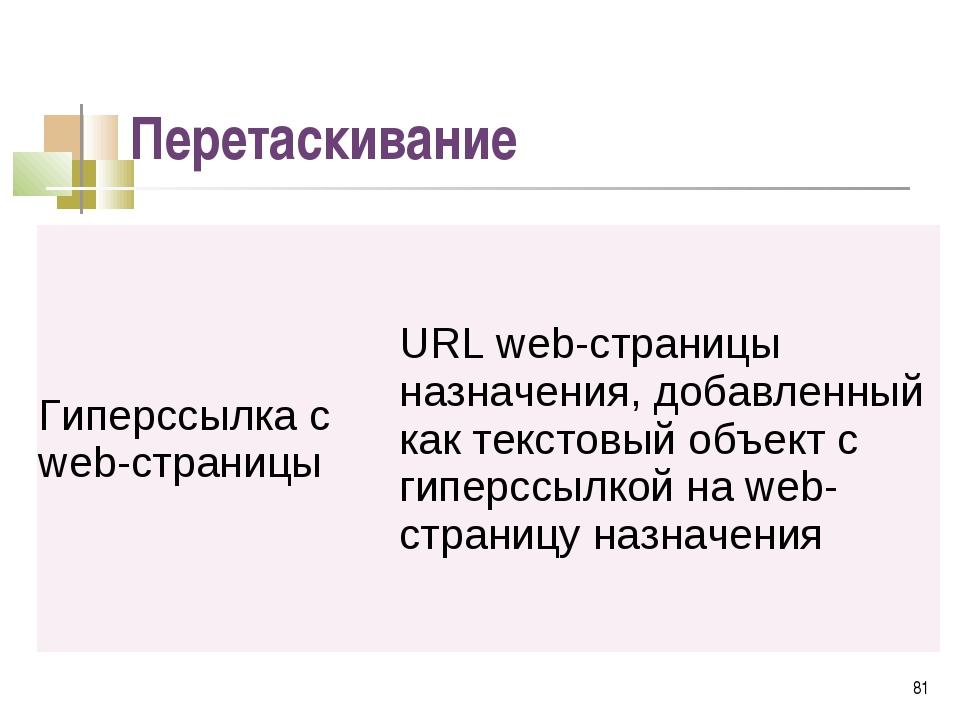 Перетаскивание * Гиперссылка с web-страницыURL web-страницы назначения, доба...