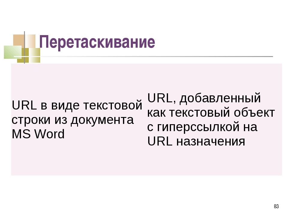 Перетаскивание * URL в виде текстовой строки из документа MS WordURL, добавл...