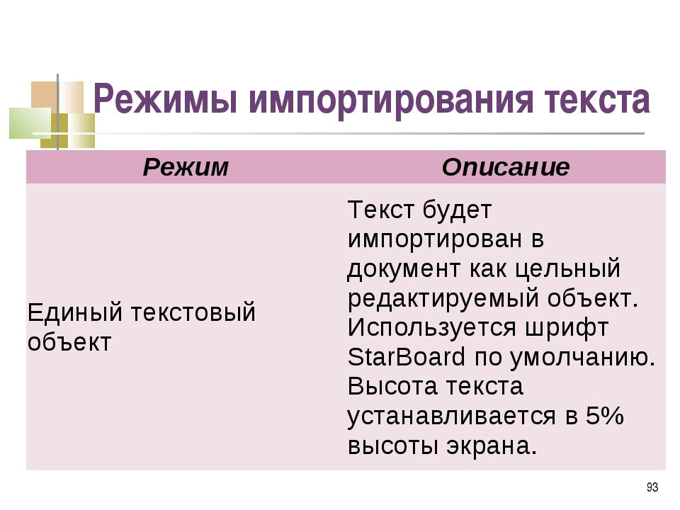 Режимы импортирования текста * РежимОписание Единый текстовый объектТекст б...