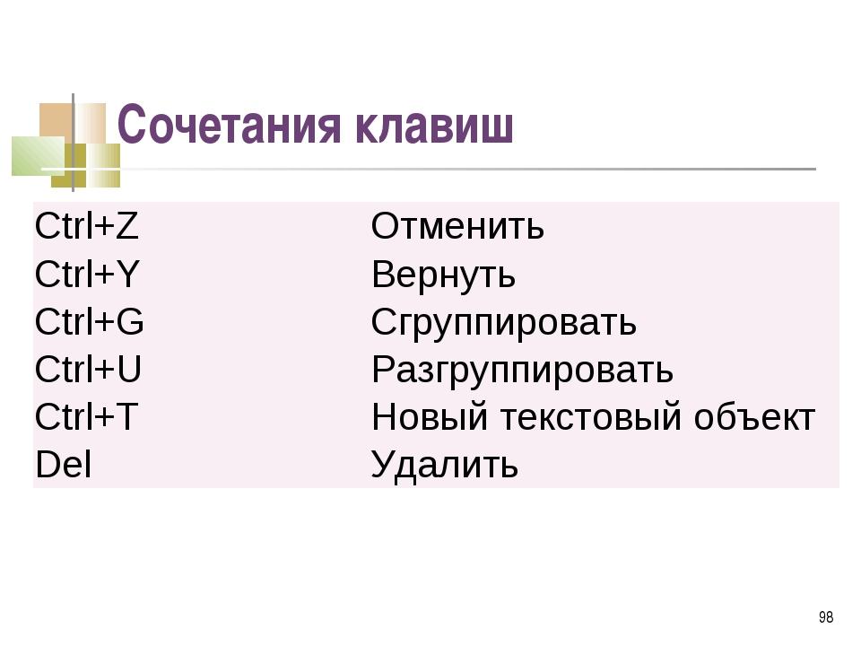 Сочетания клавиш * Ctrl+ZОтменить Ctrl+YВернуть Ctrl+GСгруппировать Ctrl+U...