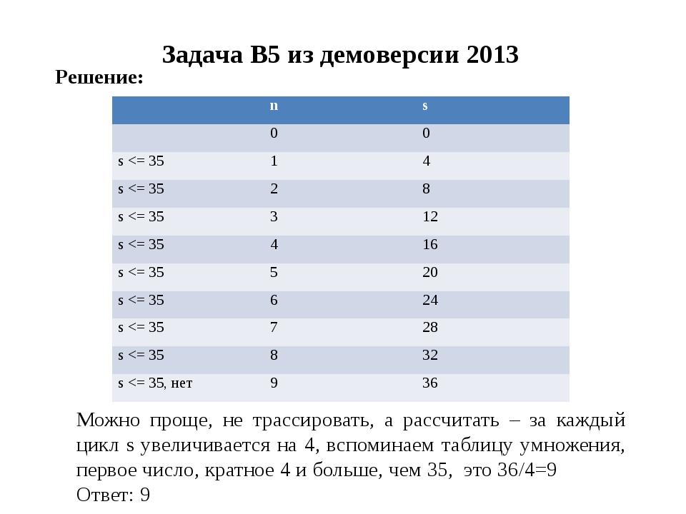 Задача B5 из демоверсии 2013 Решение: Можно проще, не трассировать, а рассчит...