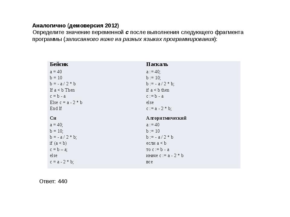 Аналогично (демоверсия 2012) Определите значение переменной c после выполнени...