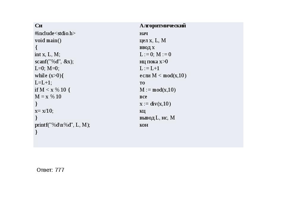 "Ответ: 777 Си Алгоритмический #include void main() { intx, L, M; scanf(""%d"",..."