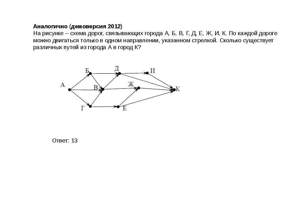 Аналогично (демоверсия 2012) На рисунке – схема дорог, связывающих города А,...
