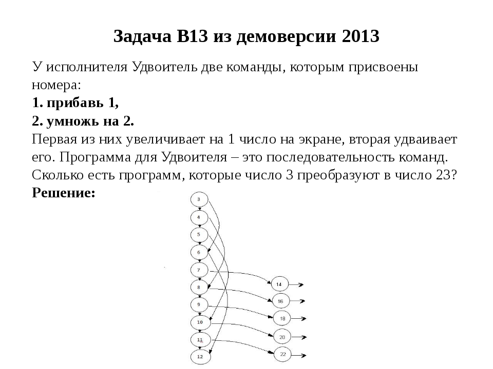 Задача B13 из демоверсии 2013 У исполнителя Удвоитель две команды, которым пр...
