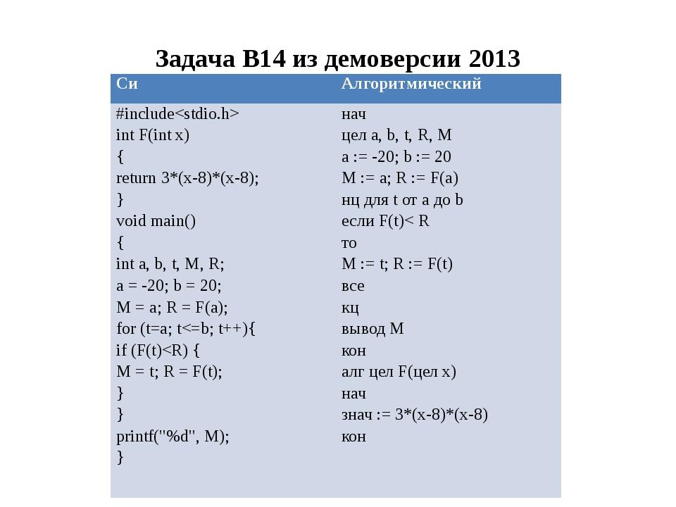 Задача B14 из демоверсии 2013 Си Алгоритмический #include intF(intx) { return...