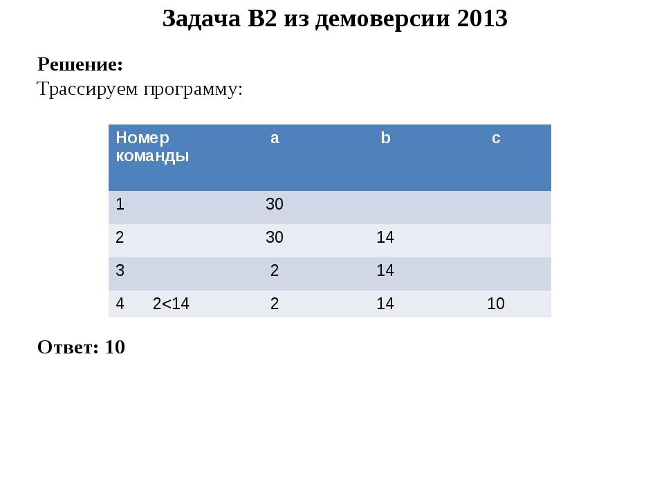 Задача B2 из демоверсии 2013 Решение: Трассируем программу: Ответ: 10 Номер к...